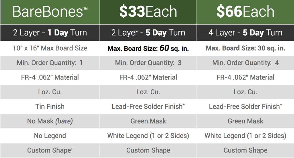BareBones, 2 Layer & 4 Layer PCB Pricing | Advanced Circuits
